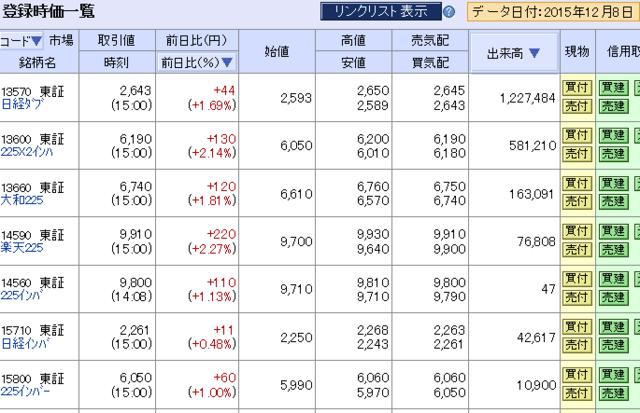 日経 インバース 3.png