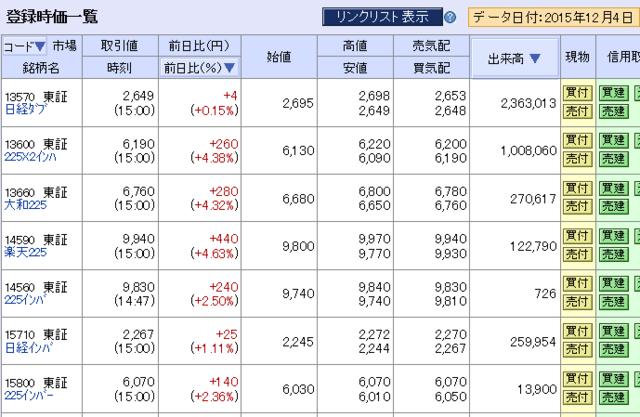 日経 ETF 2.png