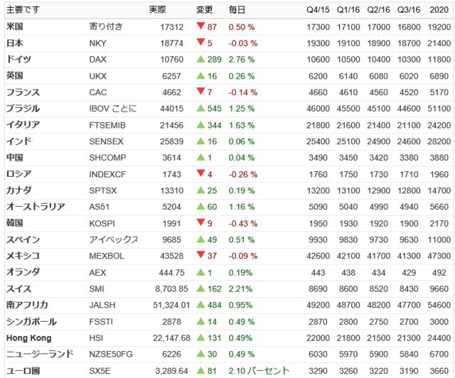 株価予想.png